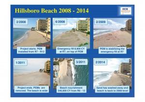 Hillsboro Beach R7 timeline 2008 - 2014